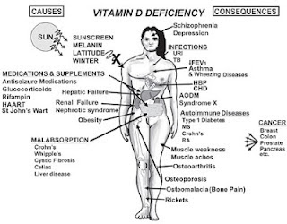 There is truly no recommended dietary allowance for manganese Minerals deficiency as well as their risks to salubrious living