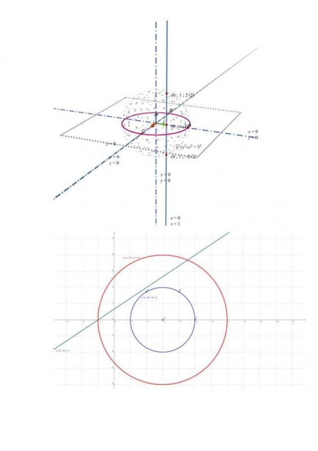 امتحان الثلاثي الثالث في الرياضيات للسنة الثانية ثانوي شعبة العلوم التجريبية