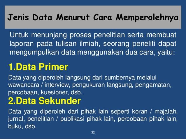 Cara Mendapatkan Sumber Data Penelitian Pendidikan Dan Pengajaran