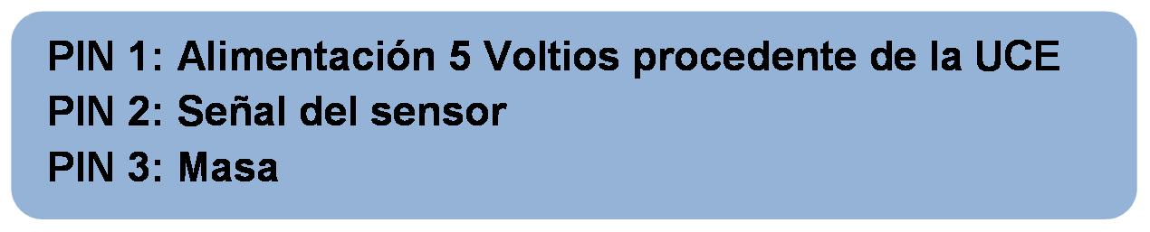 Blog Mecánicos: Problemas de arranque en vehículos del Grupo