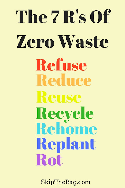 The 7 Rs of Zero Waste | Zero Waste Tenets