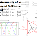Requirements of a Balanced 3-Phase