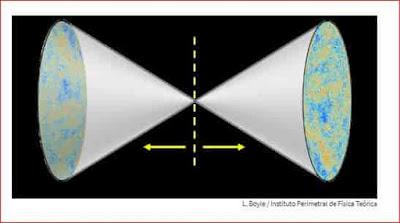 Imagen representativa del Big Bang, universo y antiuniverso