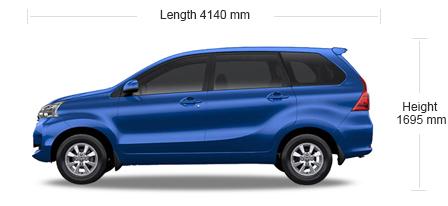 Dimensi Grand New Avanza 2016 Spesifikasi Innova Venturer Compare Mobil Indonesia Toyota 2015 1 3 Tipe E