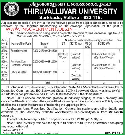 Applications are invited for Non teaching posts of Supdt, Comp Operator and Off. Asst in Thiruvalluvar University Vellore