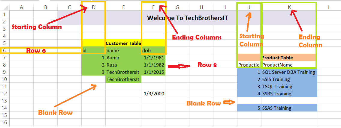 Welcome To TechBrothersIT: How to read data from Excel Sheet