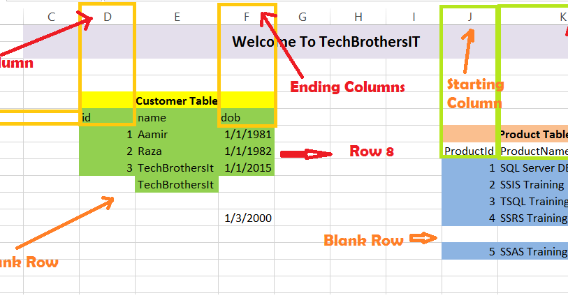welcome to techbrothersit  how to read data from excel