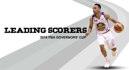 LIST: TNT Katropa Leading Scorers 2018 PBA Governors' Cup