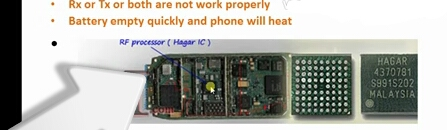 mobile network repair rf ic