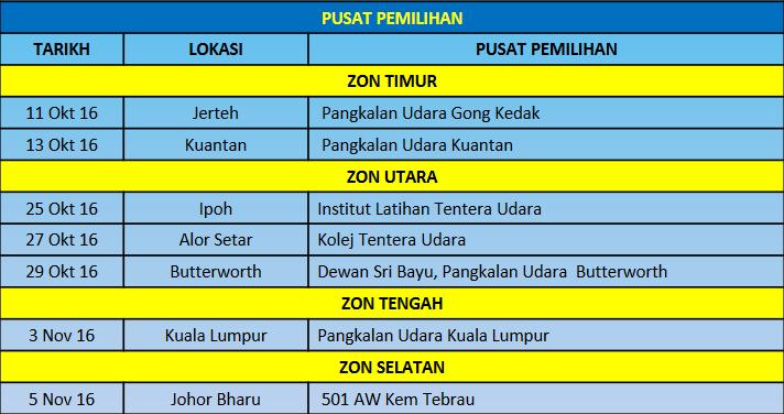 pengambilan TUDM 2016 Tentera Udara DiRaja Malaysia