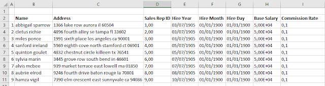 Datos de trabajo en formato Excel