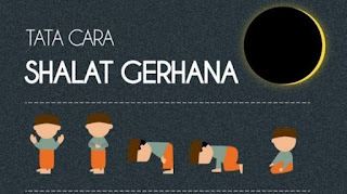 sholat Gerhana bulan total atau supermoon