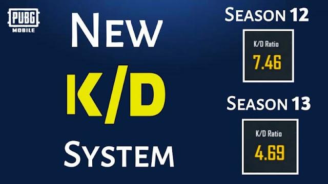 Yeni PUBG Mobil Sezon 13, 0.18.0 güncelleme K / D sistemi nedir?