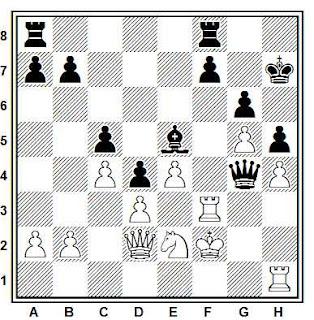 Problema ejercicio de ajedrez número 700: Chaves - Loseliani (Lucerna, 1982)