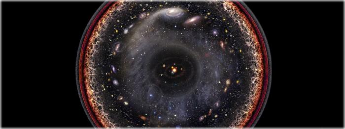 todo o universo observável em uma única imagem