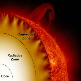 "Cosa genera le ""lingue"" di plasma del Sole"