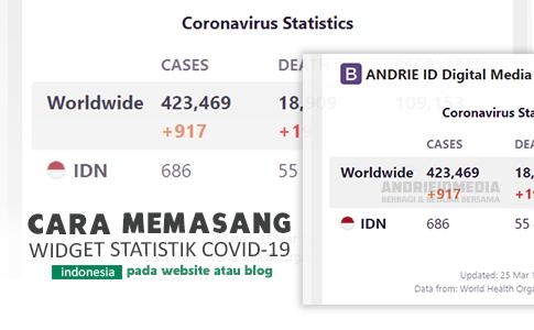 Cara Memasang Widget Statistik Coronavirus atau COVID-19 di Blog
