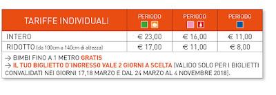 Tariffe Italia in Miniatura 2018
