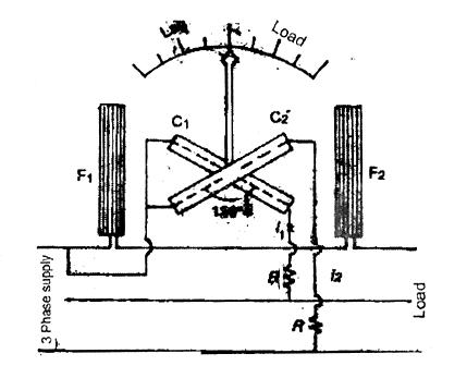 3 Phase Power Factor Generator Power Factor wiring diagram
