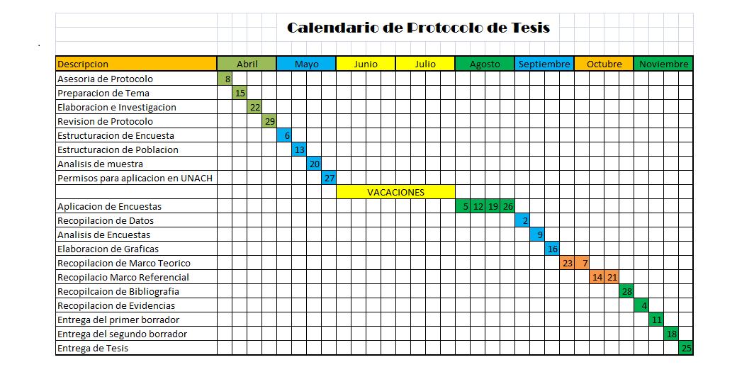 Calendario De Tesis.Cecilia Jimenez Calendario De Protocolo