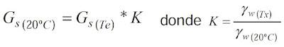 peso específico relativo calibrado