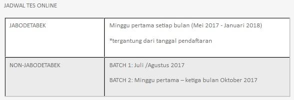 jadwal pendaftaran beasiswa ppa ppti bca 2018