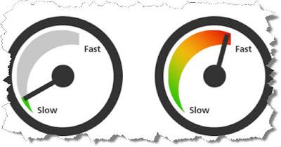 اختبار سرعة المواقع