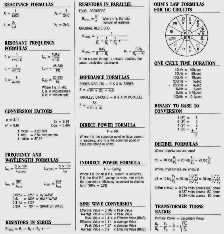 Complete Electrical Formulas Sheet - Electrical Engineering Updates