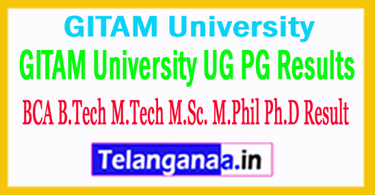 GITAM University Results 2018 GITAM University UG PG Results 2018