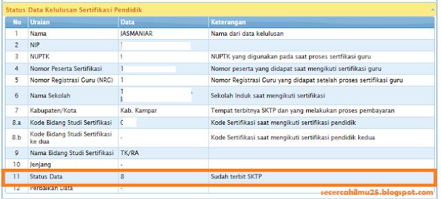 Cara Cek SKTP Sudah Terbit atau Belum di Info GTK