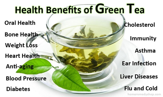 Bards And Tales Benefits Of Green Tea