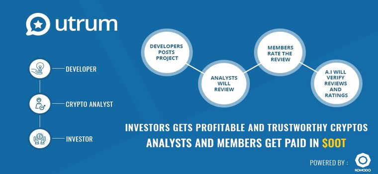 ICO Utrum - Playbook Terpercaya Untuk Trader Pemula Dan Investor Cryptocurrency