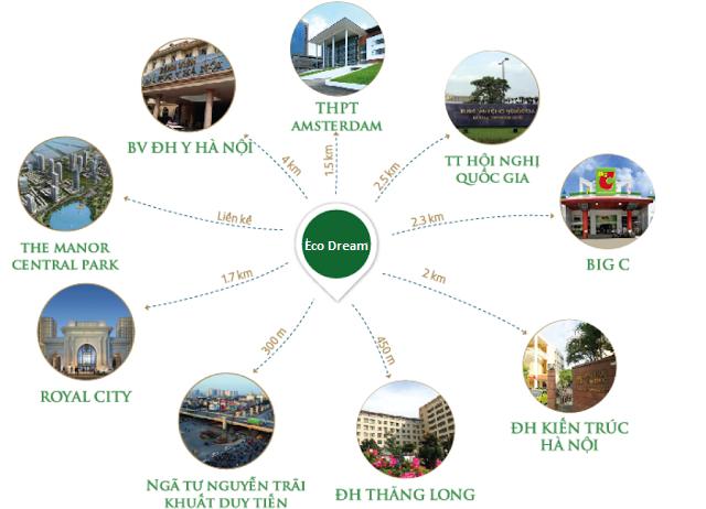 Liên kết khu vực dự án Eco Dream Nguyễn Xiển