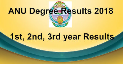 Manabadi ANU Degree Results 2018, Acharya Nagarjuna University Results 2018 Schools9