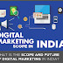 What is Scope of Digital Marketing in India & Abroad