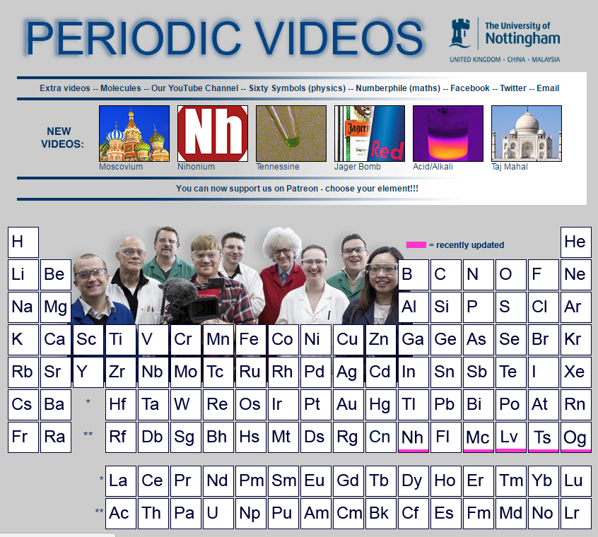 Free technology for teachers the periodictable of videos an earlier this week an email from a reader prompted me to take a look back through my archives for chemistry related resources the periodic table of videos urtaz Choice Image