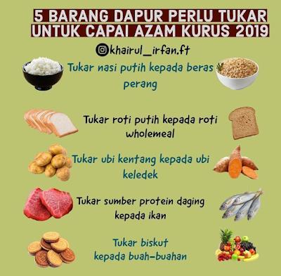 5 Barang Dapur Perlu Tukar Untuk Capai Azam Diet