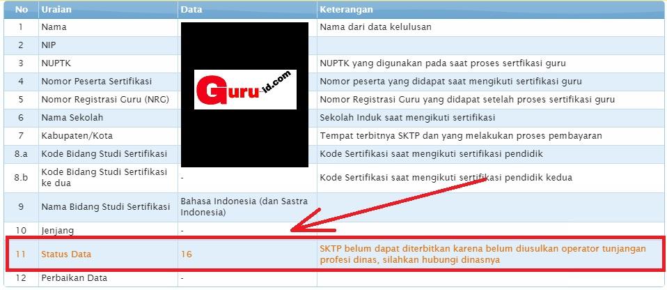 gambar keterangan status data pada info gtk