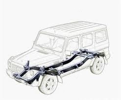 Mounting A Separate Body To Rigid Frame That Supports The Drivetrain Was Original Method Of Building Automobiles And Its Use Continues This Day On