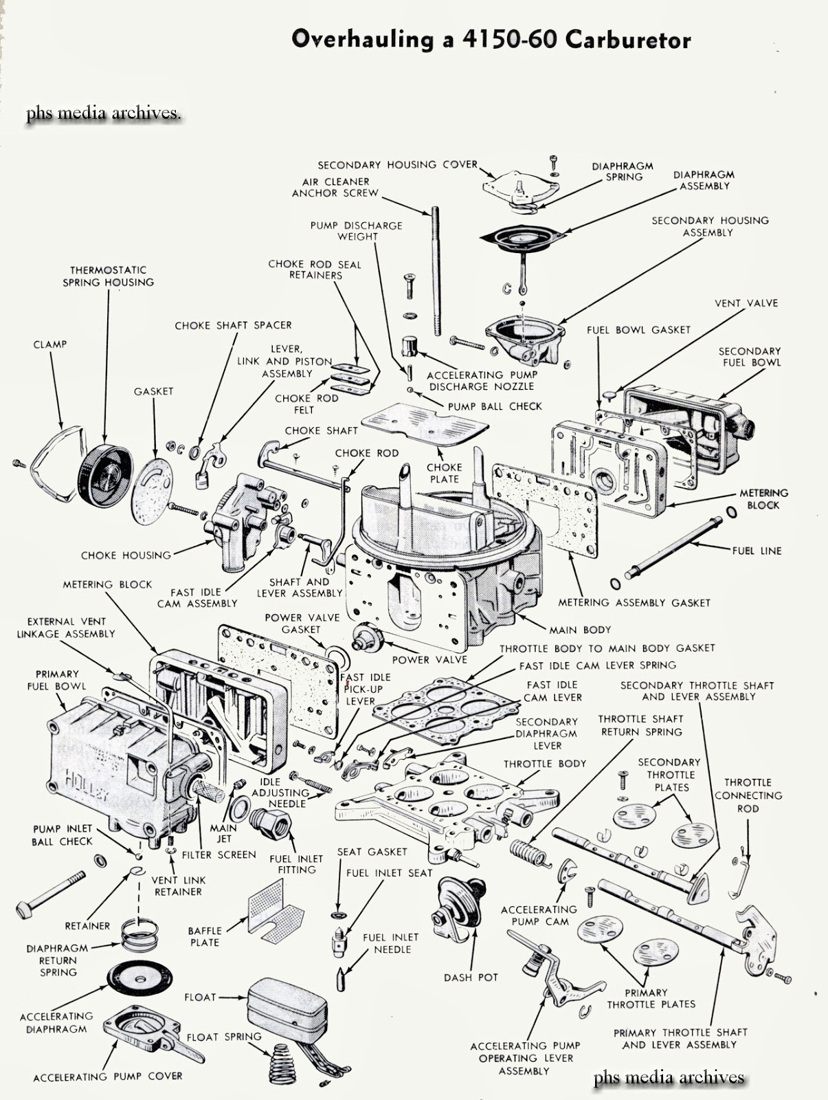 holley 780 4 barrel carb diagram