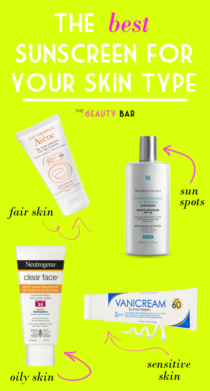 The Beauty Bar: The Best Sunscreen For Your Skin Type