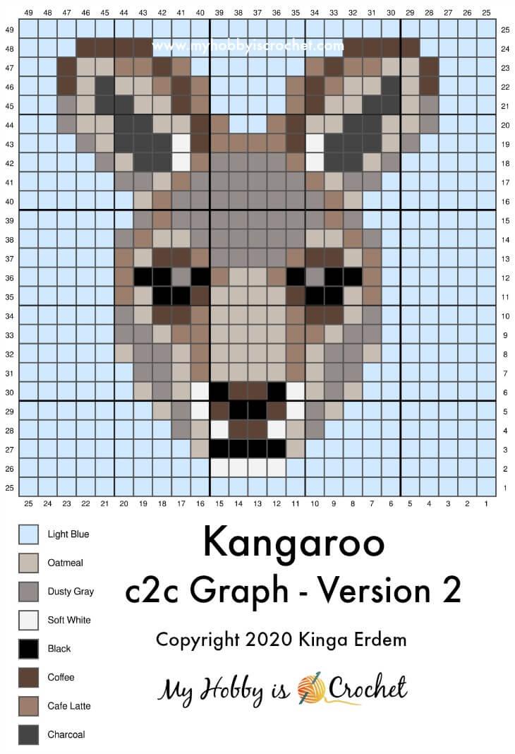 Kangaroo C2C Graph 2