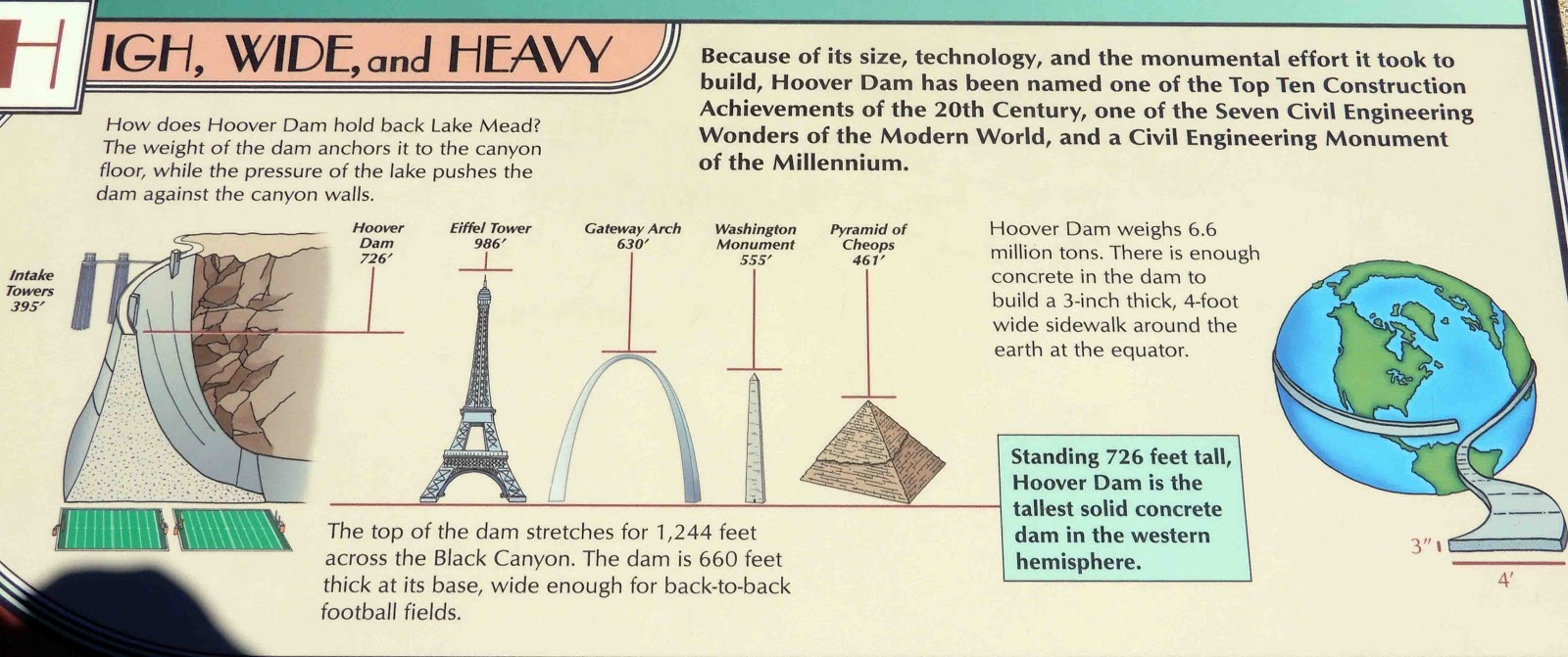 how thick is the hoover dam wall