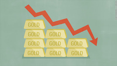 MCX Gold Prices Fell Down