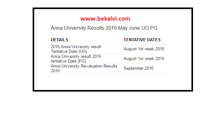 Up board result 2019 12th