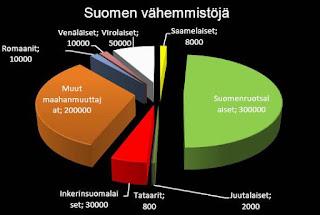 Suomenruotsalaisuus