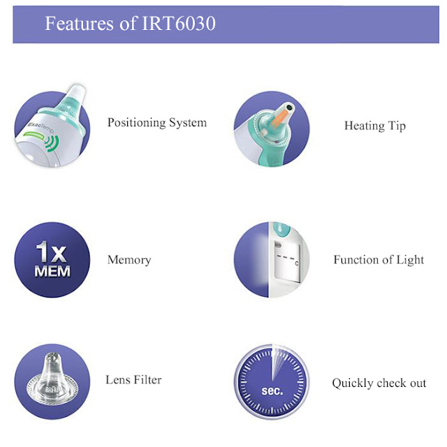 Braun's IRT6030, how to use braun's irt 6030, features of braun's irt 6030, the best thermometer for children,