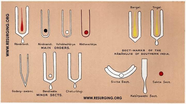 Specifics on Different Tilaks