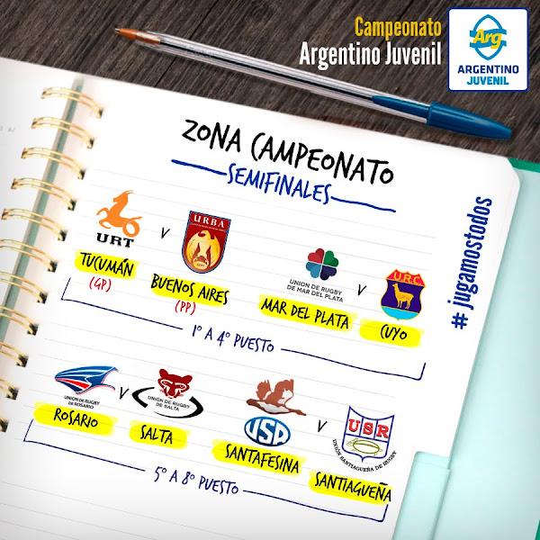 SEMIFINALES ZONA CAMPEONATO #ArgentinoJuvenilM18