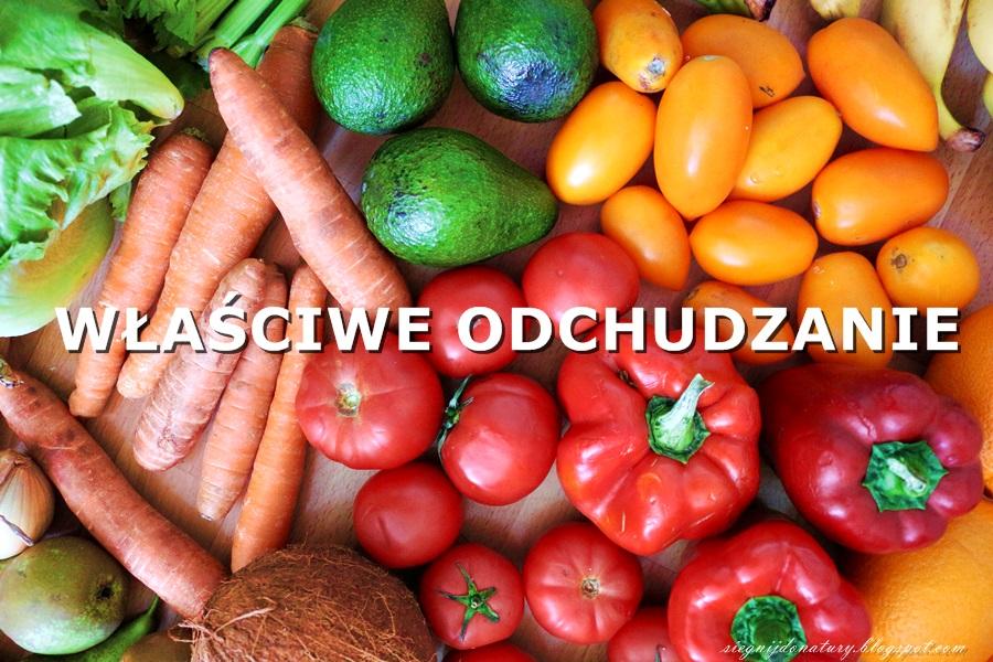 Właściwe odchudzanie.  Prawidłowe łączenie pokarmów. Produkty odchudzające.czII